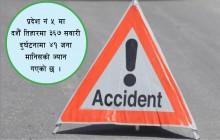 प्रदेश नं ५ मा दशैँ तिहारमा सवारी दुर्घटनामा ४१ जनाको मृत्यु