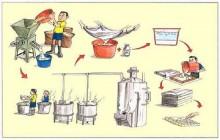 प्रदेश नं ५ मा लघु घरेलु तथा साना उद्योगको दर्ता निःशुल्क